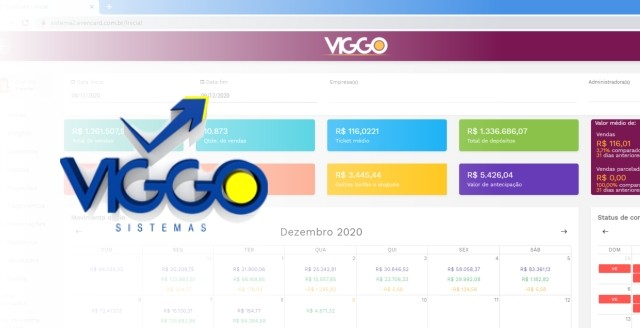 Viggo Sistemas, Soluções | Viggo Conciliação de Cartões e Apps de Delivery